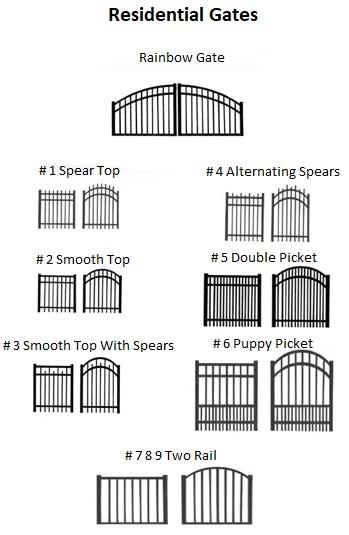 Aluminum Fencing Free Fence Estimate Fence Contractor