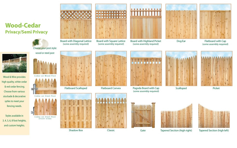 Wood Fence Fence Estimate Nc And Sc